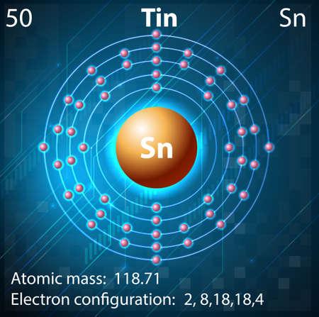 tin: Illustration of the element Tin