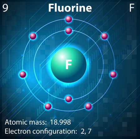 element: Illustration of the element Fluorine Illustration