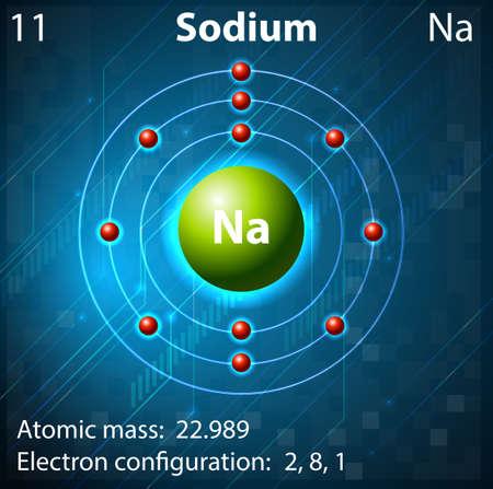atomo: Ilustración del elemento sodio