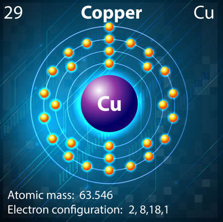 atomo: Ilustración del elemento cobre