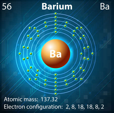 element: Illustration of the element Barium