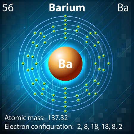 Illustration of the element Barium