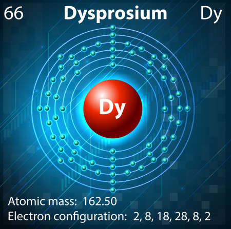 orbital: Illustration of the element Dysprosium