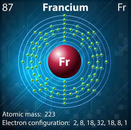 orbital: Illustration of the element Francium Illustration