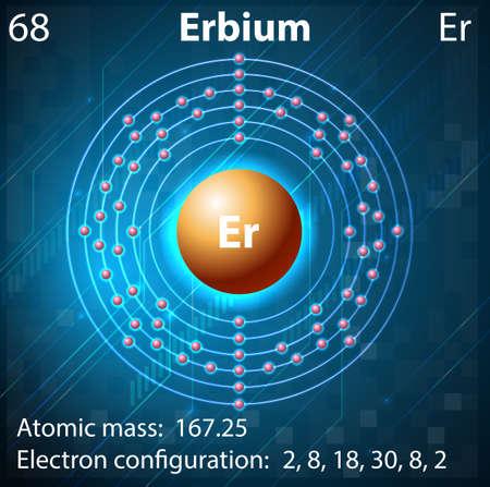 orbital: Illustration of the element Erbium Illustration