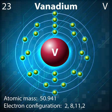 electron shell: Illustration of the element Vanadium