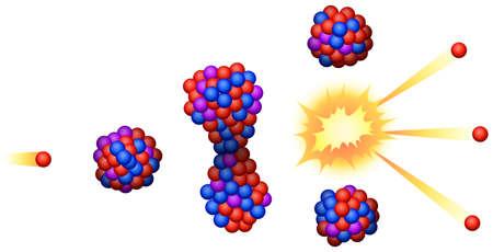 原子核分裂のイラスト