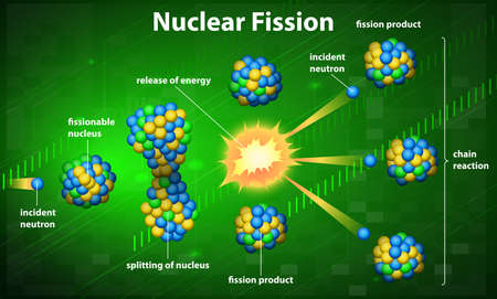 Illustration of a nuclear fission Stock Vector - 23977115