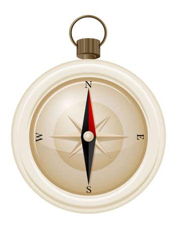 puntos cardinales: Ilustraci�n de una br�jula sobre un fondo blanco
