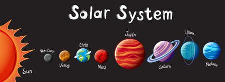 Illustration of the Solar System Vector