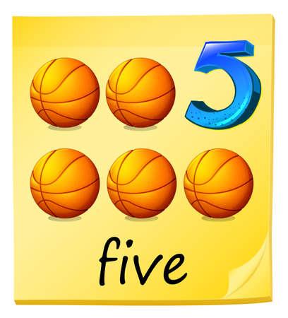 Illustration of the five balls Illustration