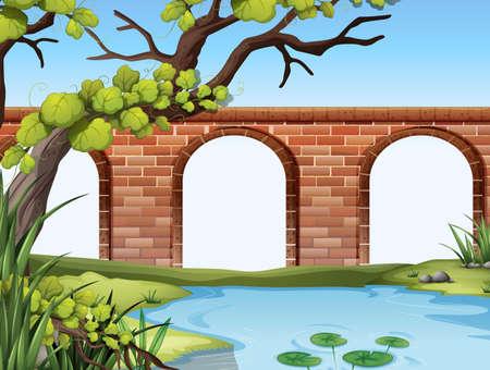 span: A bridge and a pond