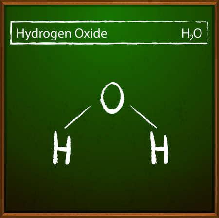 hidr�geno: Un tablero con la f�rmula de �xido de hidr�geno Vectores
