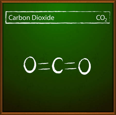 dioxide: A board showing the carbon dioxide molecules
