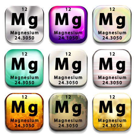 magnesium: Buttons showing Magnesium and its abbreviation on a white background