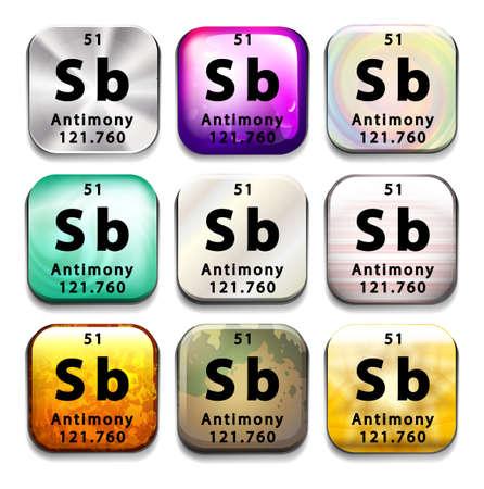 antimony: Illustration of a single element antimony