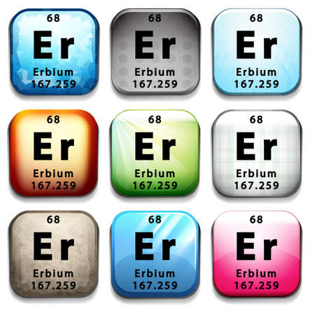 er: A periodic table showing Erbium on a white background