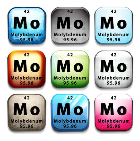 A periodic table showing Molybdenum on a white background Vector