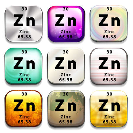 A periodic table showing Zinc on a white background