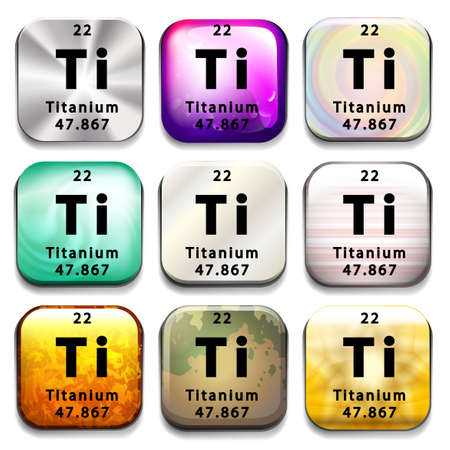 titanium: A periodic table button showing the Titanium on a white background