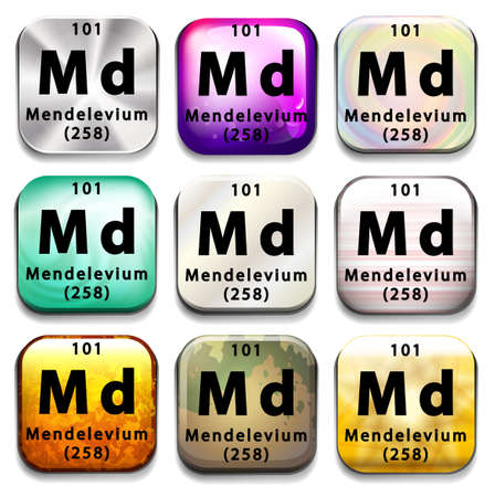 md: A periodic table button showing the Mendelevium on a white background Illustration