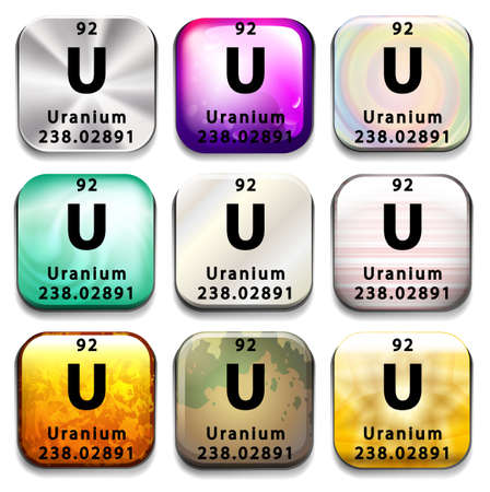 uranium: A periodic table showing Uranium on a white background