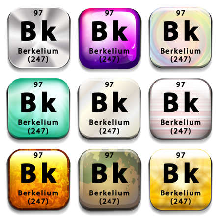 A periodic table showing Berkelium on a white background Vector