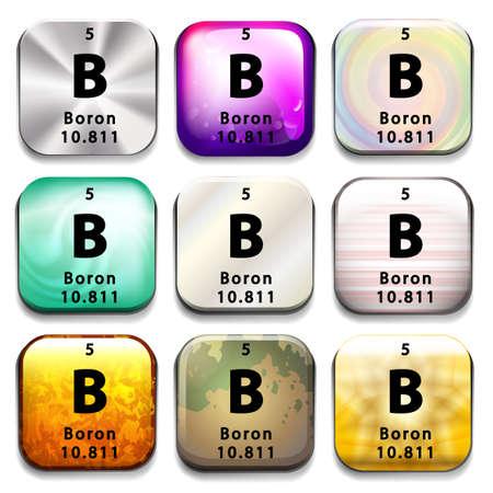 boron: A periodic table button showing Boron on a white background