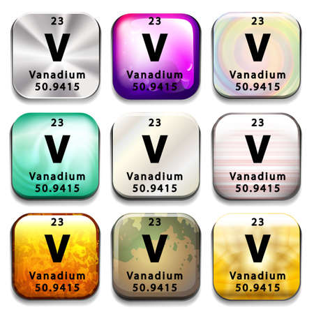 vanadium: A periodic table button showing Vanadium on a white background Illustration