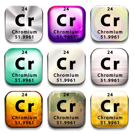 chromium: A periodic table button showing Chromium on a white background Illustration
