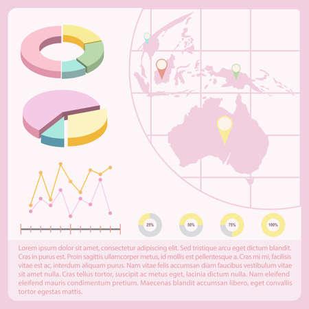 infochart: An infochart with a map and graphs