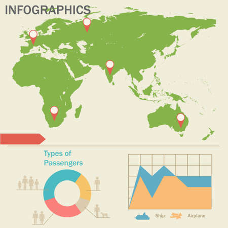 concise: An infographics with a map showing the different locations
