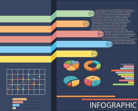 infochart: An infochart showing pie and line graphs