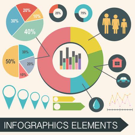 concise: An infochart with statistics shown through a pie graph
