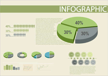 concise: An infographic showing the percentage of people through a pie graph
