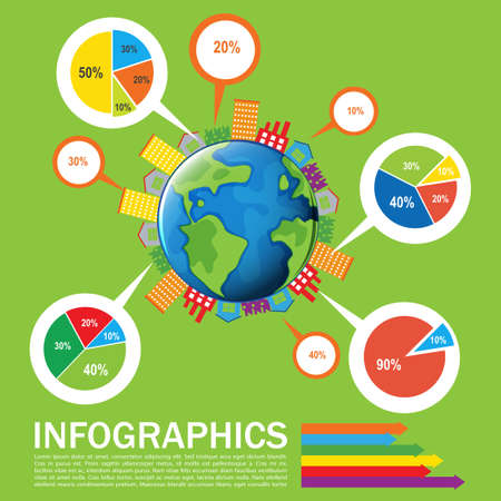 concise: An infographics of the Earth on a green background