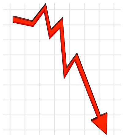 unstable: Red line graph with downturn arrow