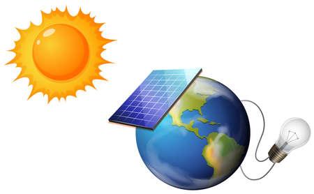 convert: Poster illustrating the solar concept