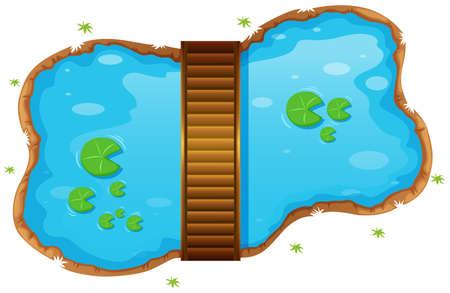 Pequeño estanque con una ilustración de puente