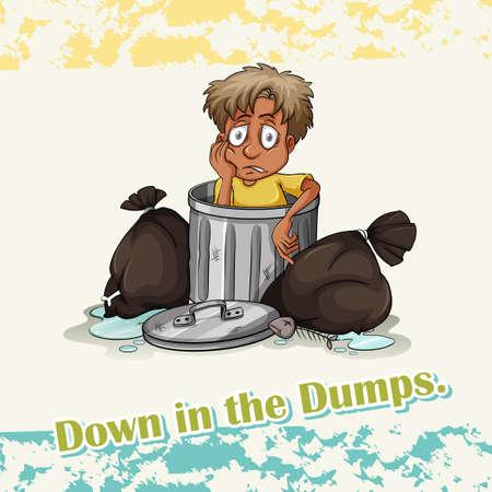 idiom: Idiom down in the dumps illustration Illustration