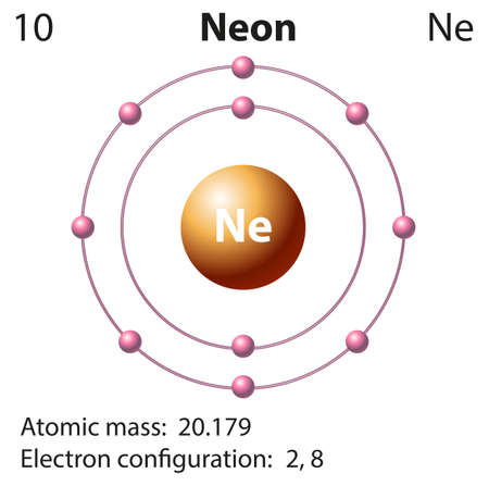 electron shell: Diagram representation of the element neon illustration Illustration
