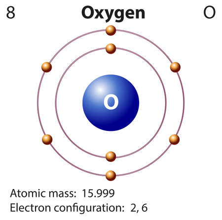 Diagram representation of the element oxygen illustration 일러스트