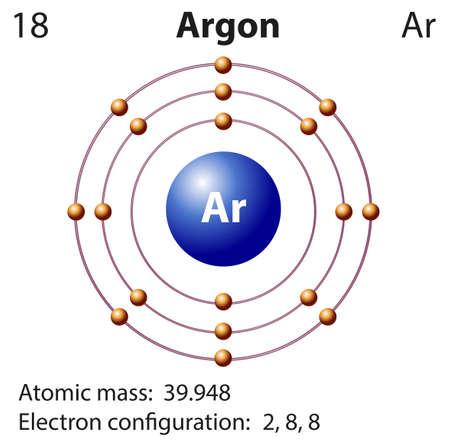 ar: Diagram representation of the element argon illustration