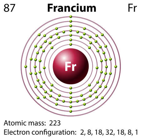 orbital: Diagram representation of the element Francium illustration