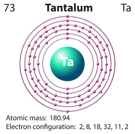 electrons: Diagram representation of the element tantalum illustration