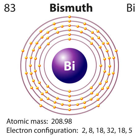 bismuth: Diagram representation of the element bismuth illustration