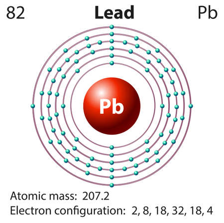 lead: Diagram representation of the element lead illustration