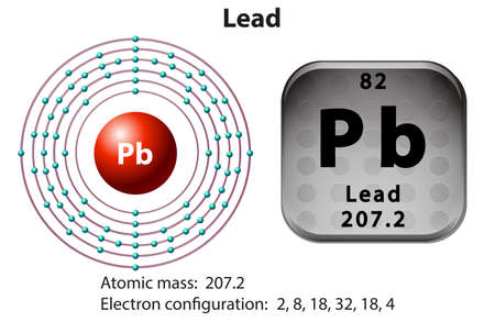 atomic number: Atom symbol and electron of lead illustration