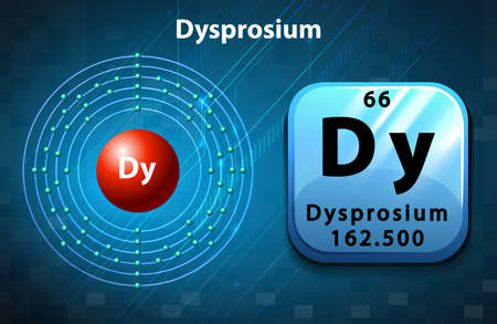 electron shell: Periodic symbol and diagram of Dysprosium illustration