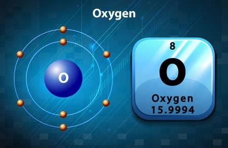 Peoridic symbolem i elektronów schemat Oxygen ilustracji Ilustracje wektorowe